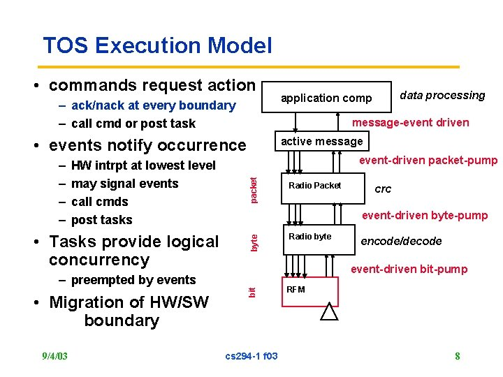 TOS Execution Model • commands request action – ack/nack at every boundary – call