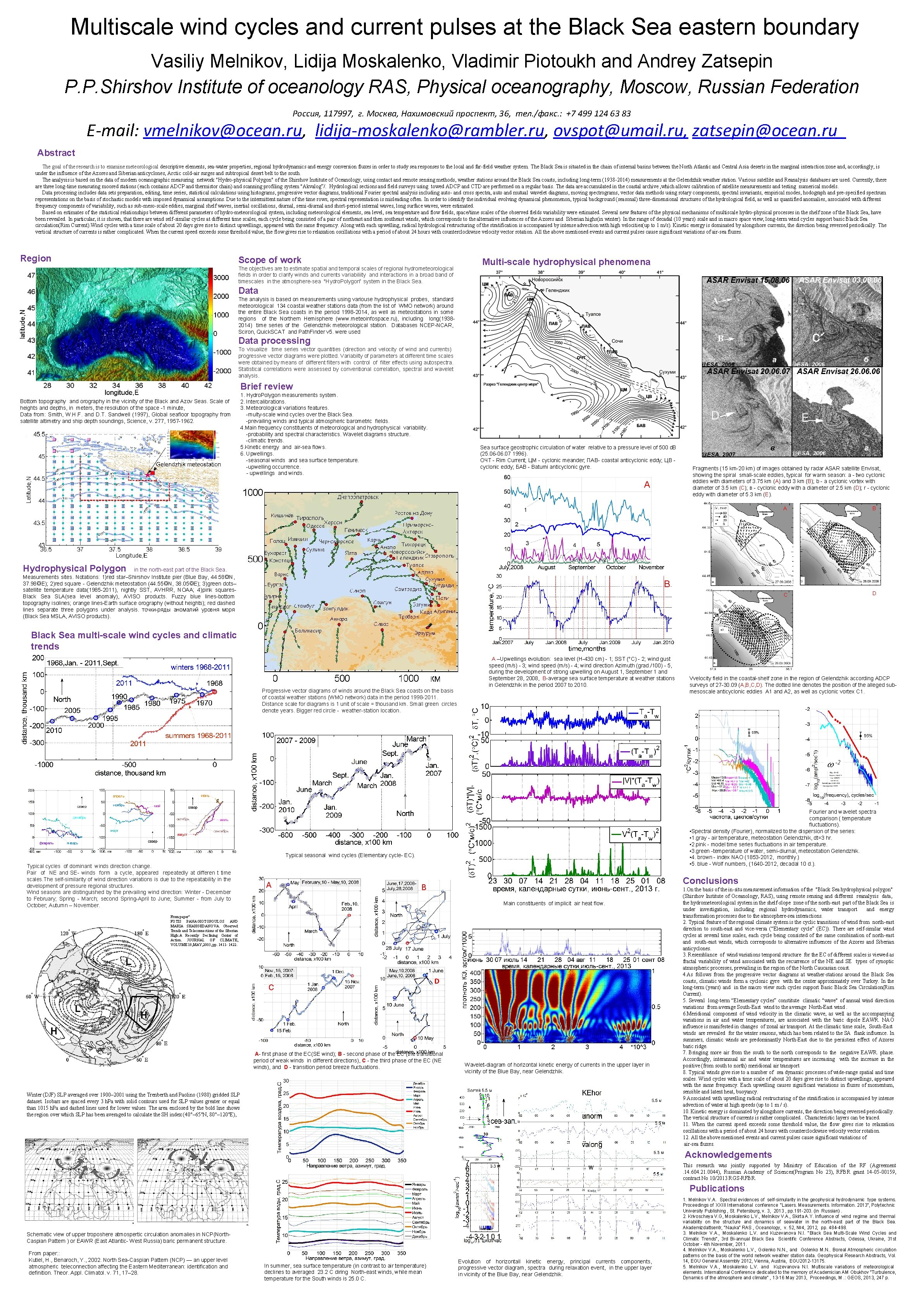 Multiscale wind cycles and current pulses at the Black Sea eastern boundary Vasiliy Melnikov,