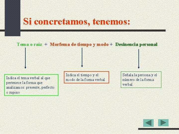 Si concretamos, tenemos: Tema o raíz + Morfema de tiempo y modo + Desinencia
