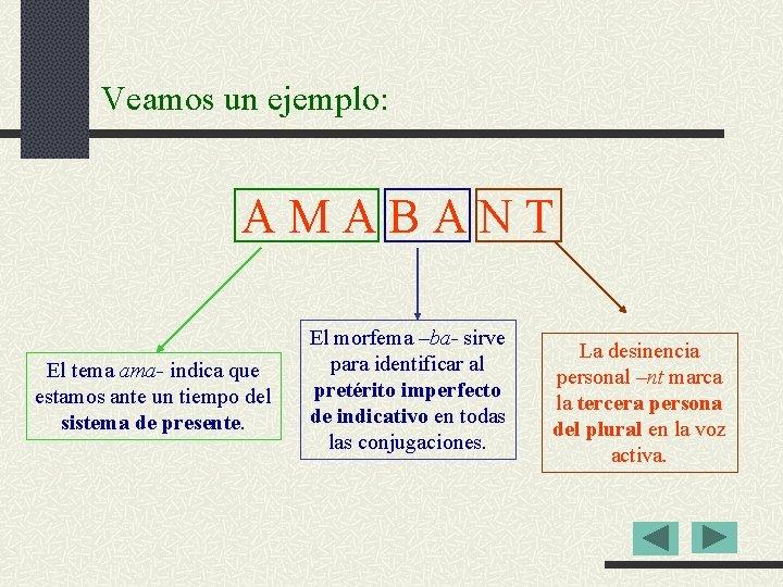 Veamos un ejemplo: A M A B A N T El tema ama- indica