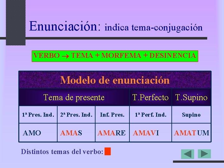 Enunciación: indica tema-conjugación VERBO TEMA + MORFEMA + DESINENCIA Modelo de enunciación Tema de