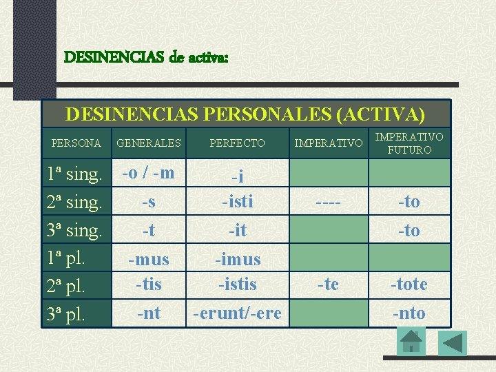DESINENCIAS de activa: DESINENCIAS PERSONALES (ACTIVA) PERSONA GENERALES PERFECTO 1ª sing. -o / -m