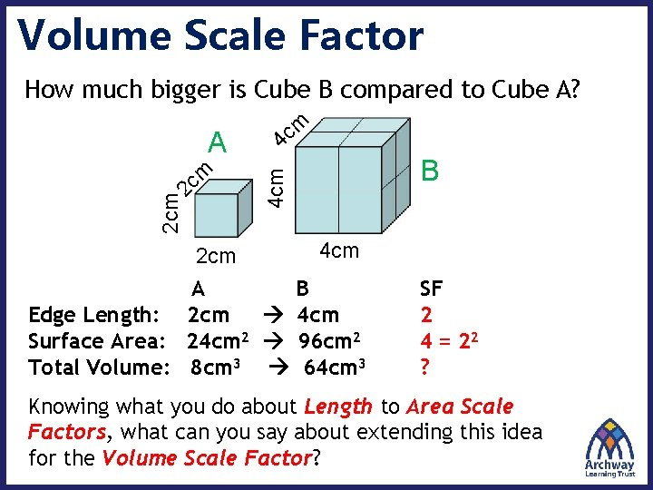Volume Scale Factor How much bigger is Cube B compared to Cube A? m