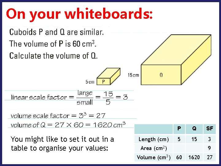 On your whiteboards: You might like to set it out in a table to