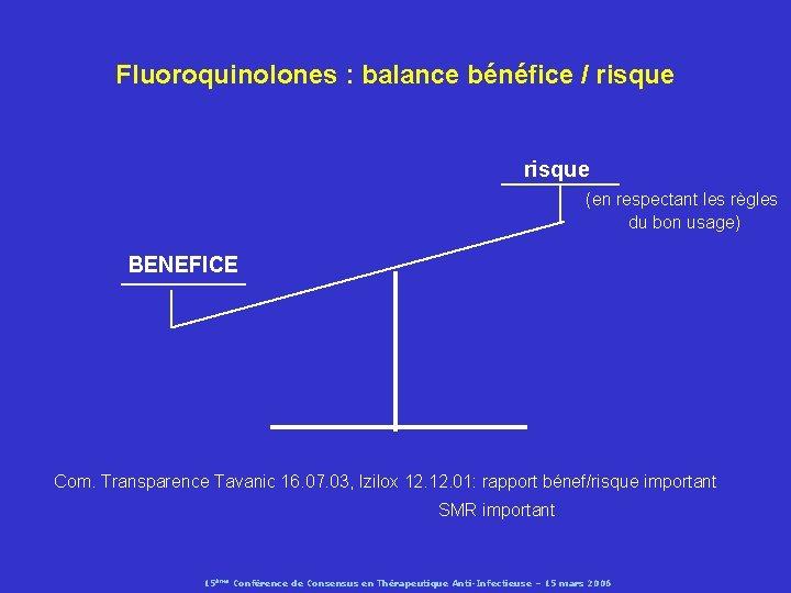 Fluoroquinolones : balance bénéfice / risque (en respectant les règles du bon usage) BENEFICE