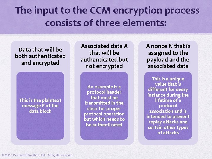 The input to the CCM encryption process consists of three elements: Data that will