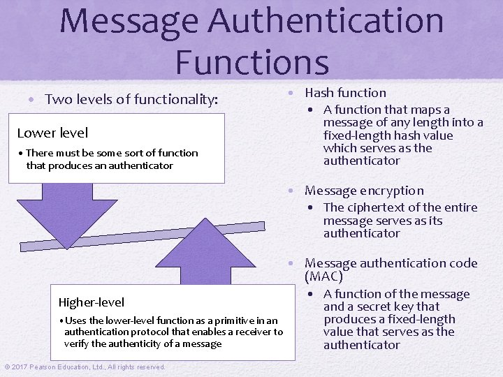 Message Authentication Functions • Two levels of functionality: Lower level • There must be