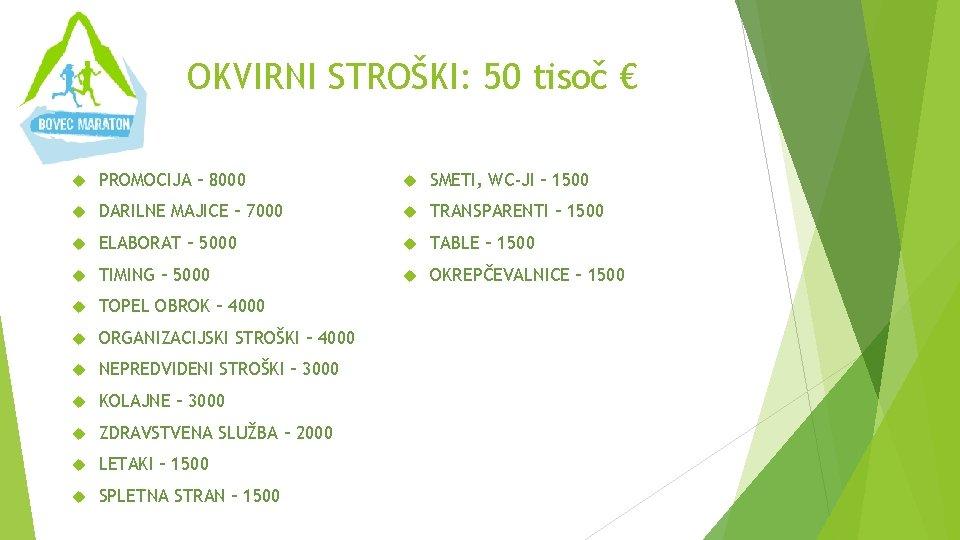 OKVIRNI STROŠKI: 50 tisoč € PROMOCIJA – 8000 SMETI, WC-JI – 1500 DARILNE MAJICE