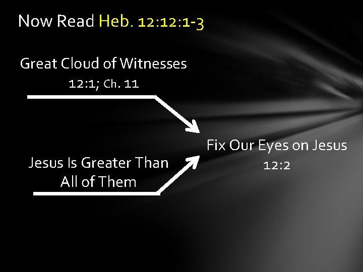 Now Read Heb. 12: 1 -3 Great Cloud of Witnesses 12: 1; Ch. 11