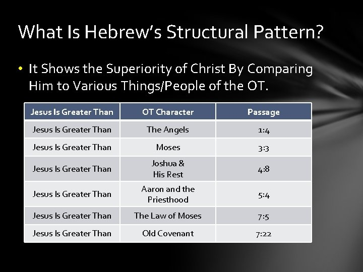 What Is Hebrew's Structural Pattern? • It Shows the Superiority of Christ By Comparing