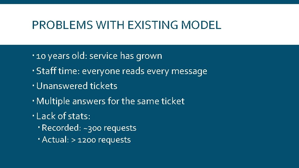 PROBLEMS WITH EXISTING MODEL 10 years old: service has grown Staff time: everyone reads