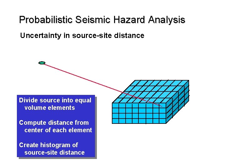 Probabilistic Seismic Hazard Analysis Uncertainty in source-site distance Divide source into equal volume elements