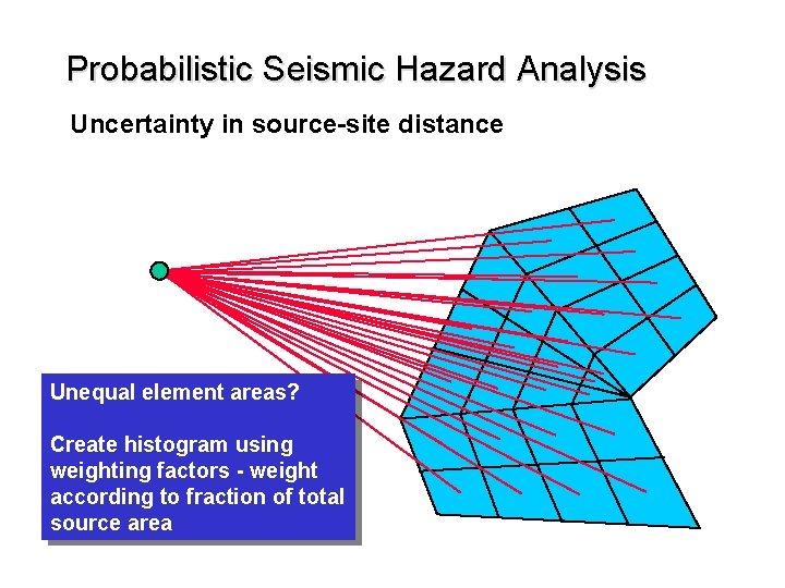 Probabilistic Seismic Hazard Analysis Uncertainty in source-site distance Unequal element areas? Create histogram using