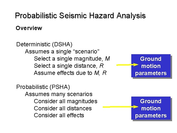 "Probabilistic Seismic Hazard Analysis Overview Deterministic (DSHA) Assumes a single ""scenario"" Select a single"