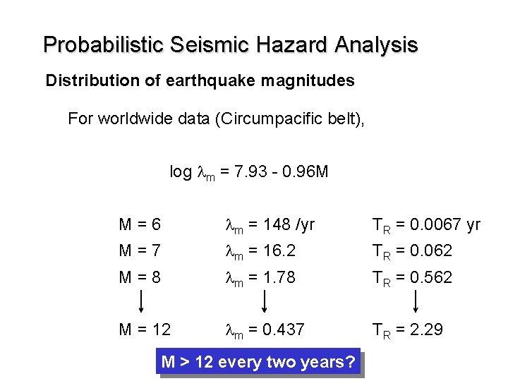 Probabilistic Seismic Hazard Analysis Distribution of earthquake magnitudes For worldwide data (Circumpacific belt), log