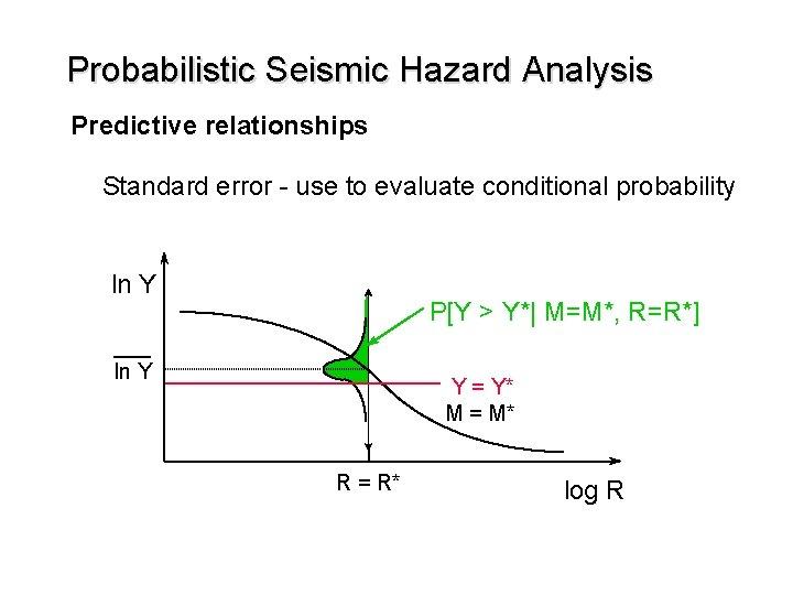 Probabilistic Seismic Hazard Analysis Predictive relationships Standard error - use to evaluate conditional probability
