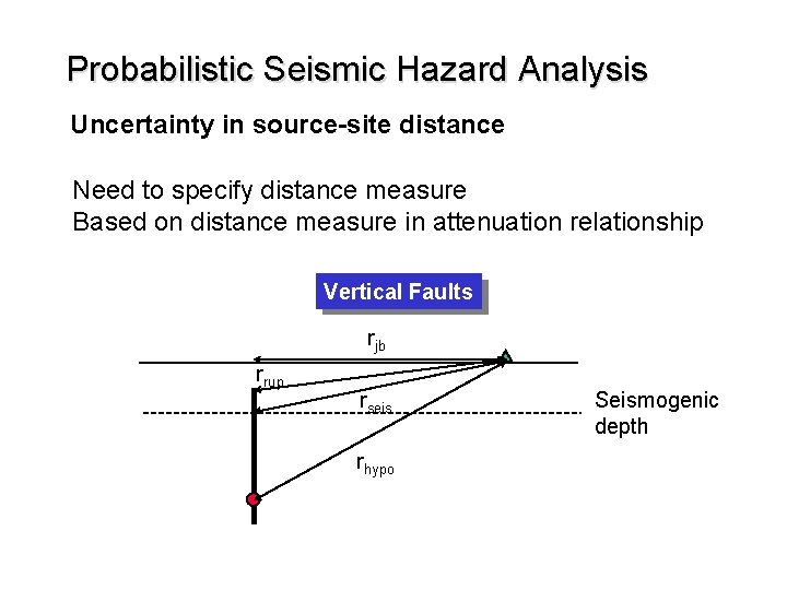 Probabilistic Seismic Hazard Analysis Uncertainty in source-site distance Need to specify distance measure Based