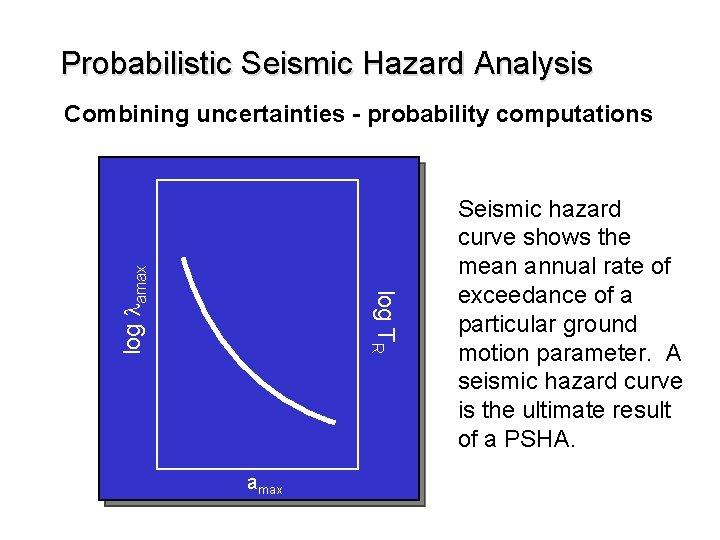 Probabilistic Seismic Hazard Analysis log ly* amax y* Seismic hazard curve shows the mean