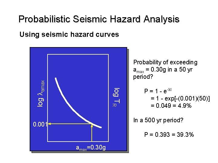 Probabilistic Seismic Hazard Analysis Using seismic hazard curves log TR log lamax Probability of
