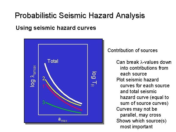 Probabilistic Seismic Hazard Analysis Using seismic hazard curves Contribution of sources log TR log