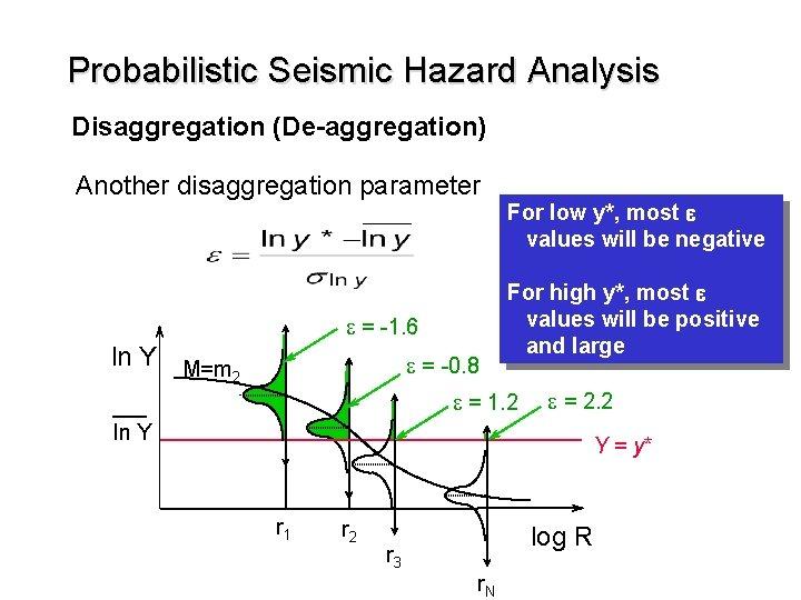 Probabilistic Seismic Hazard Analysis Disaggregation (De-aggregation) Another disaggregation parameter e = -1. 6 ln