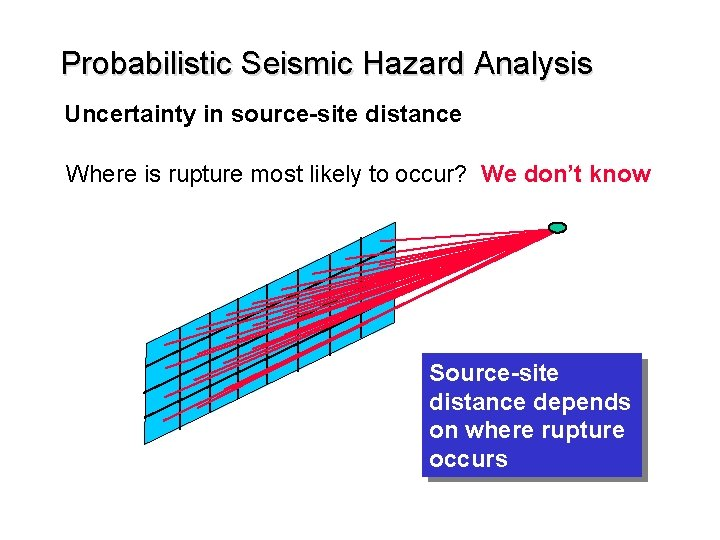 Probabilistic Seismic Hazard Analysis Uncertainty in source-site distance Where is rupture most likely to