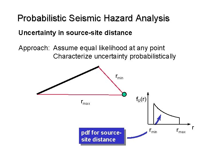 Probabilistic Seismic Hazard Analysis Uncertainty in source-site distance Approach: Assume equal likelihood at any