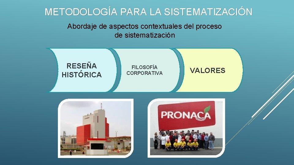 METODOLOGÍA PARA LA SISTEMATIZACIÓN Abordaje de aspectos contextuales del proceso de sistematización RESEÑA HISTÓRICA