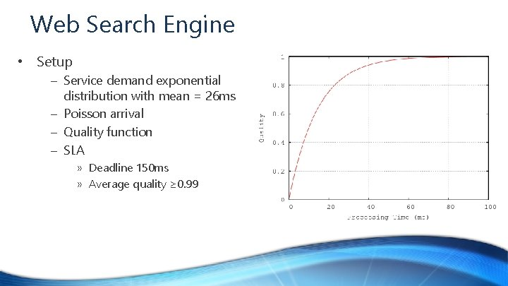 Web Search Engine • Setup – Service demand exponential distribution with mean = 26