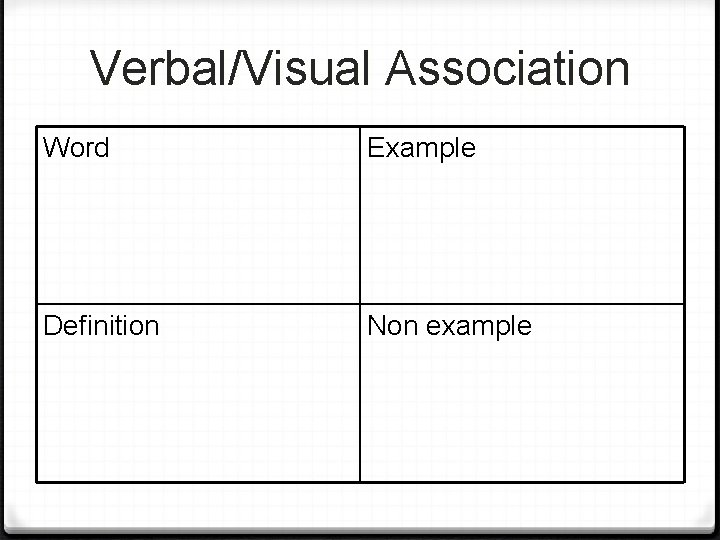 Verbal/Visual Association Word Example Definition Non example