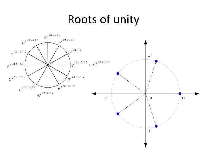 Roots of unity