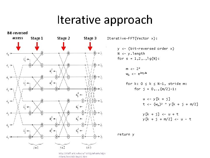 Iterative approach Bit-reversed access Stage 1 Stage 2 Stage 3 Iterative-FFT(Vector x): y <-