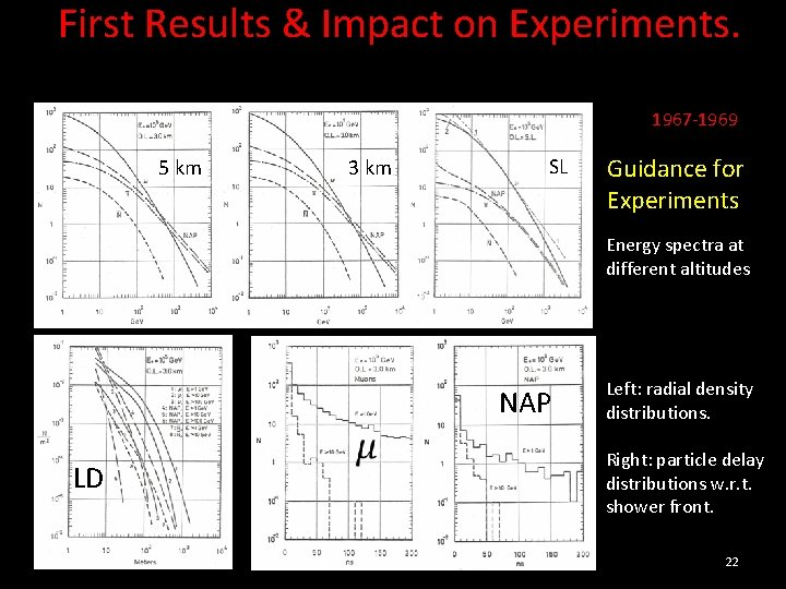 First Results & Impact on Experiments. 1967 -1969 5 km 3 km SL Guidance