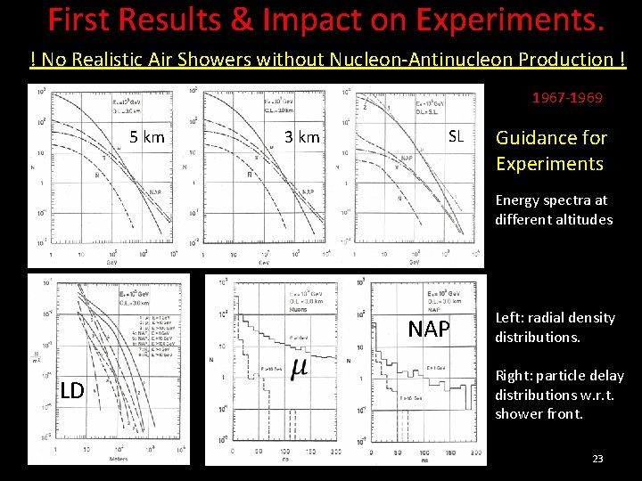 First Results & Impact on Experiments. ! No Realistic Air Showers without Nucleon-Antinucleon Production
