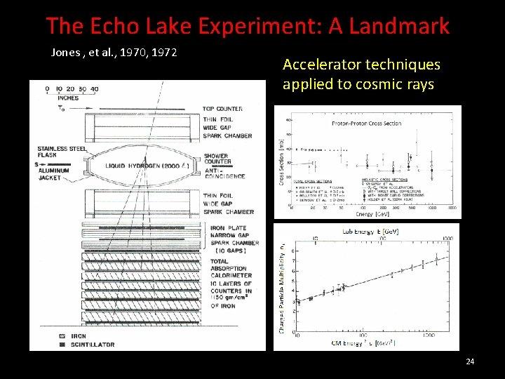 The Echo Lake Experiment: A Landmark Jones , et al. , 1970, 1972 Accelerator