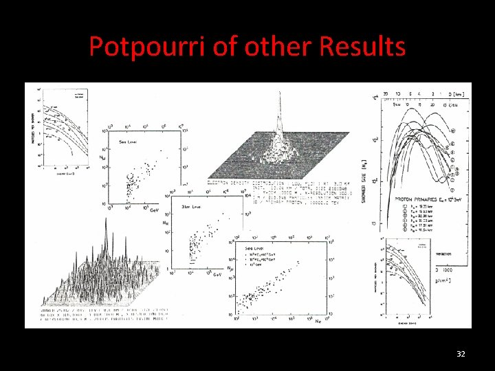 Potpourri of other Results 32