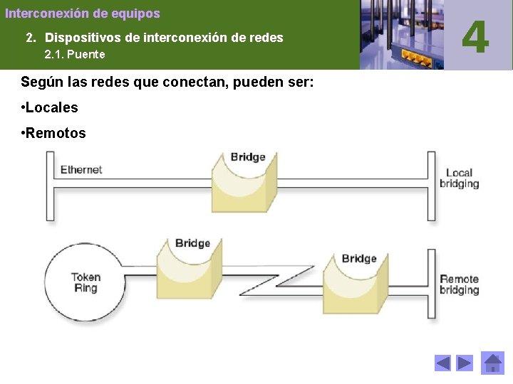 Interconexión de equipos 2. Dispositivos de interconexión de redes 2. 1. Puente Según las