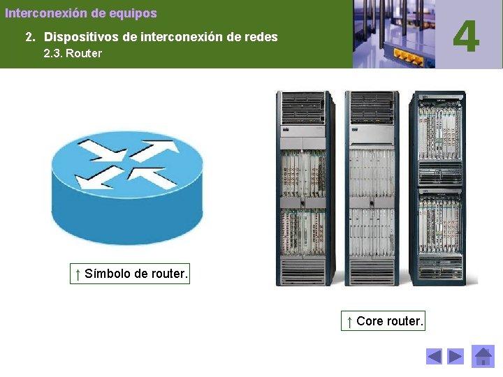 Interconexión de equipos 2. Dispositivos de interconexión de redes 2. 3. Router ↑ Símbolo