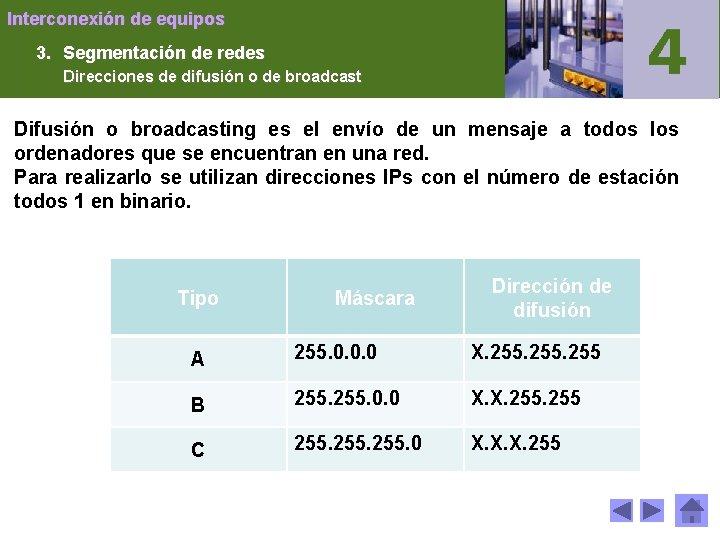 Interconexión de equipos 3. Segmentación de redes Direcciones de difusión o de broadcast Difusión