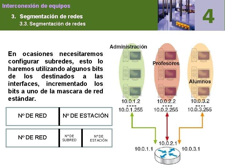 Interconexión de equipos 3. Segmentación de redes 3. 3. Segmentación de redes En ocasiones