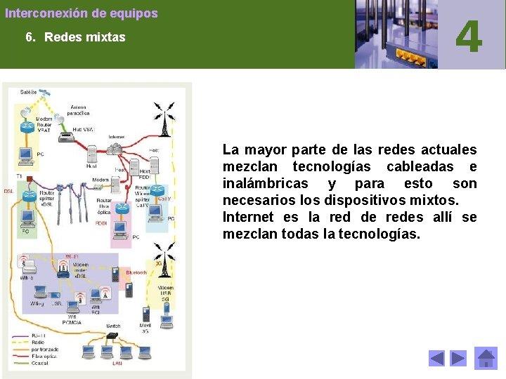 Interconexión de equipos 6. Redes mixtas La mayor parte de las redes actuales mezclan