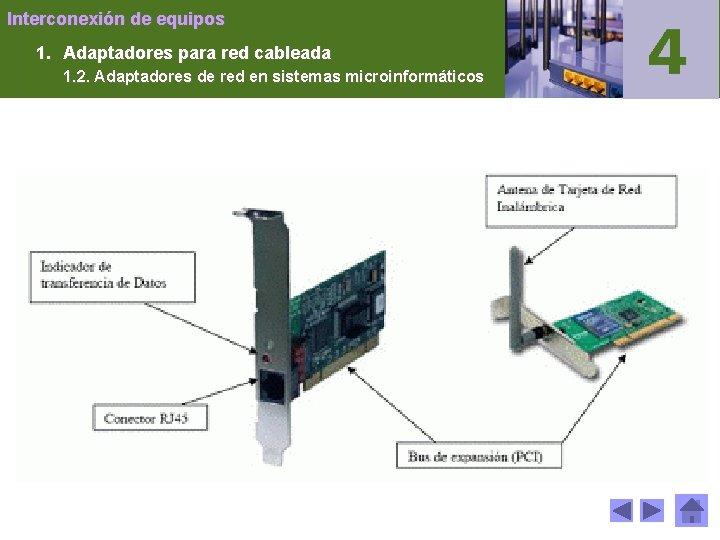 Interconexión de equipos 1. Adaptadores para red cableada 1. 2. Adaptadores de red en