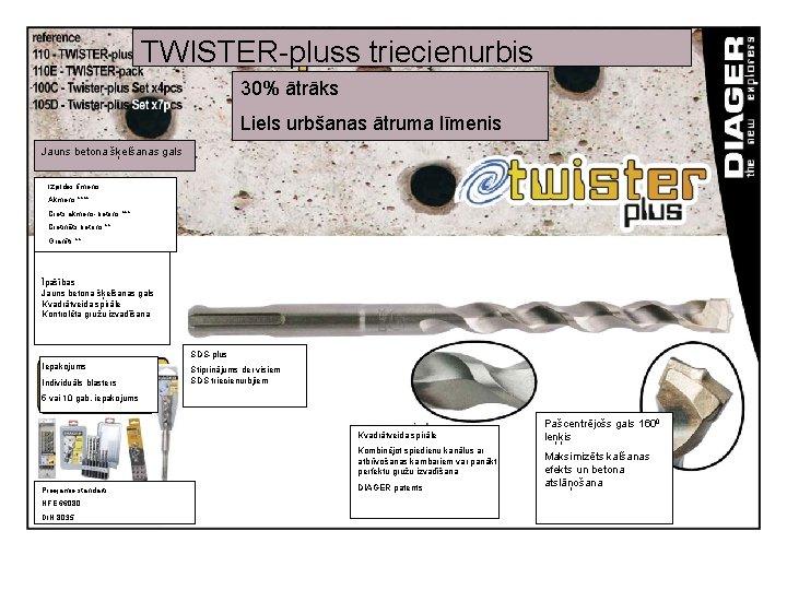 TWISTER-pluss triecienurbis 30% ātrāks Liels urbšanas ātruma līmenis Jauns betona šķelšanas gals Izpildes līmenis
