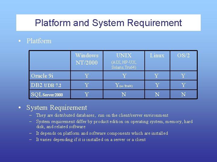 Platform and System Requirement • Platform Windows NT/2000 UNIX Linux OS/2 (AIX, HP-UX, Solaris,