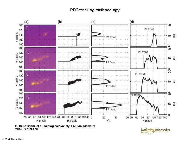 PDC tracking methodology. D. Delle Donne et al. Geological Society, London, Memoirs 2014; 39: