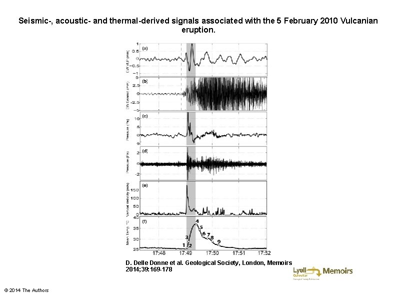 Seismic-, acoustic- and thermal-derived signals associated with the 5 February 2010 Vulcanian eruption. D.