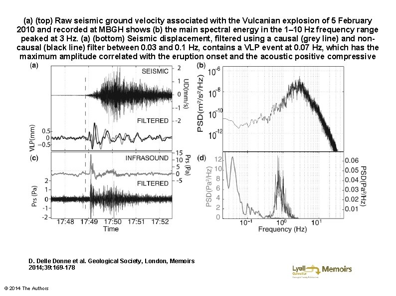 (a) (top) Raw seismic ground velocity associated with the Vulcanian explosion of 5 February
