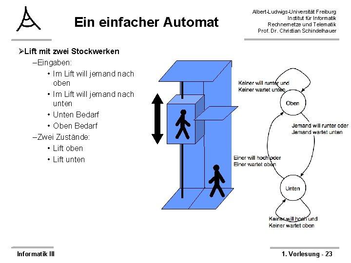 Ein einfacher Automat Albert-Ludwigs-Universität Freiburg Institut für Informatik Rechnernetze und Telematik Prof. Dr. Christian