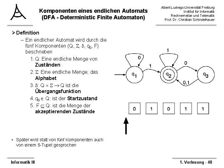 Komponenten eines endlichen Automats (DFA - Deterministic Finite Automaton) Albert-Ludwigs-Universität Freiburg Institut für Informatik