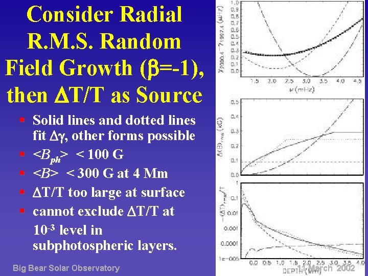 Consider Radial R. M. S. Random Field Growth ( =-1), then T/T as Source